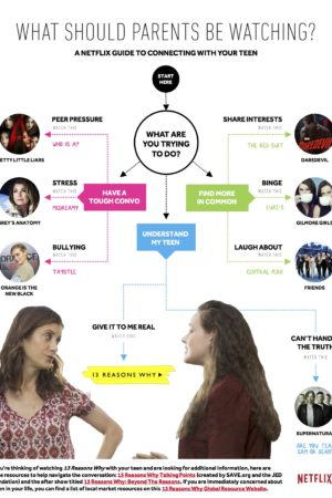 Netflix Cheat Sheet_teens
