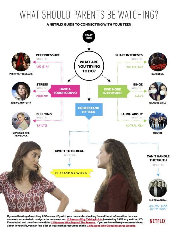 netflix, streamteam, how to relate to teens, netflix and chill, canadianmomeh, canadian blogger, fariha naqvi-mohamed, cheat sheet, parenting, kids, teens