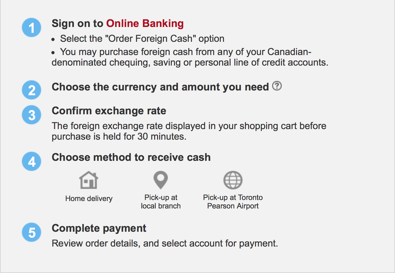 Here\'s why you NEED CIBC Foreign Cash Online #CIBCTravelCash ...
