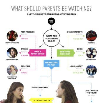 Netflix Cheat Sheet_teens